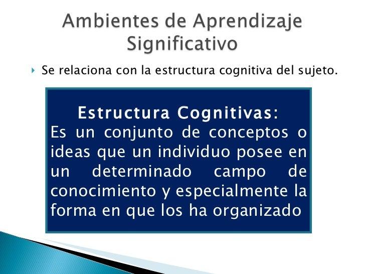 <ul><li>Se relaciona con la estructura cognitiva del sujeto. </li></ul>Estructura Cognitivas: Es un conjunto de conceptos ...