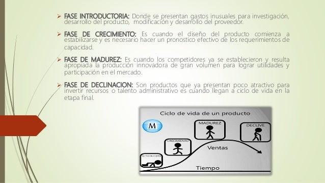 Diseño de-bienes-y-servicios