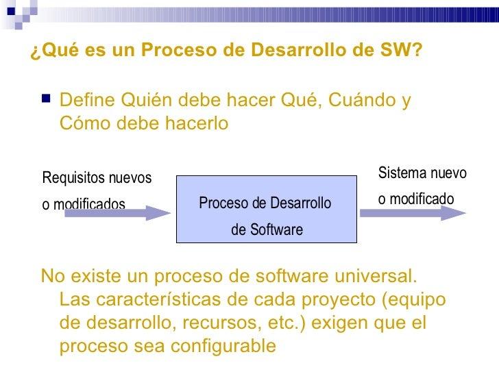 DiseñO De Sistemas Slide 3