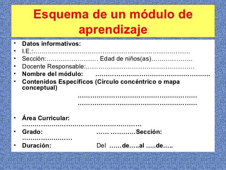 Diseño Curricular 2008
