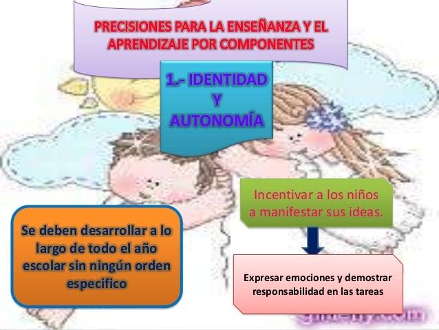 Dise o curricular para educacion inicial lascano gabriela for Diseno curricular educacion inicial