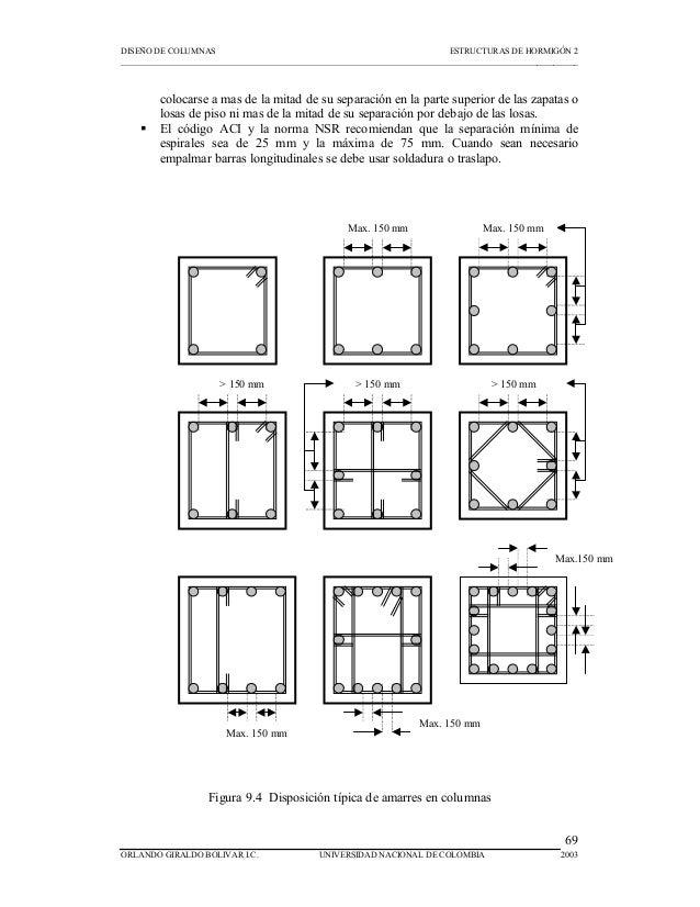 Dise o de columnas conceto 1 for Medidas minimas de una oficina