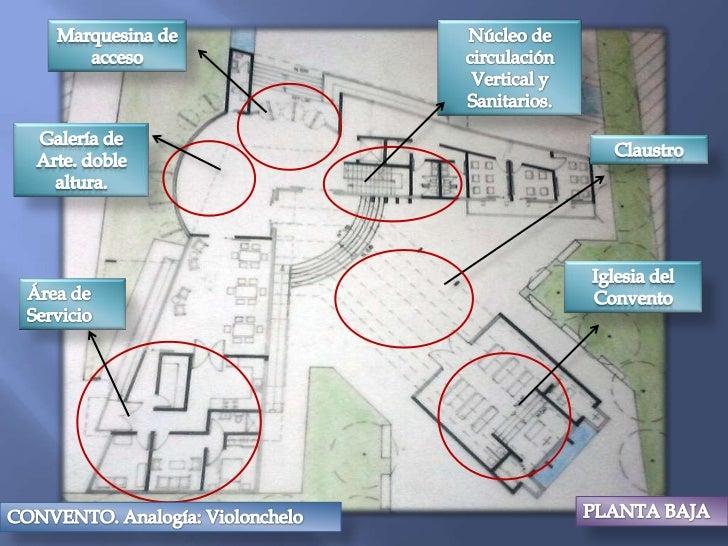 Marquesina de acceso<br />Núcleo de circulación Vertical y Sanitarios.<br />Galería de Arte. doble altura.<br />Claustro <...