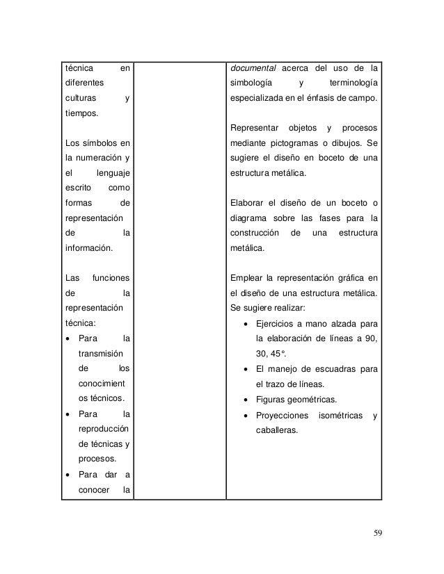 Simbologia de estructuras metalicas