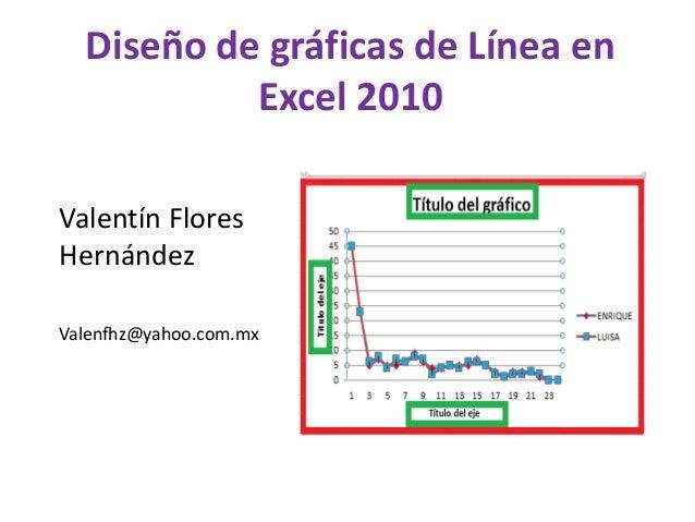 Diseño de gráficas de Línea en Excel 2010 Valentín Flores Hernández Valenfhz@yahoo.com.mx