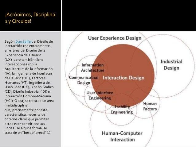 Diseño de Interacción - El primer Paso Necesario (Ricardo Devis) Slide 3