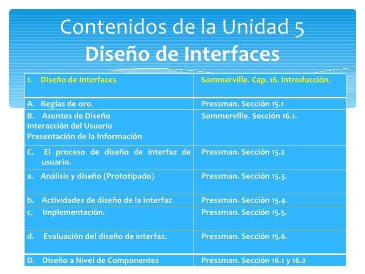 Diseño de interfaces Slide 2