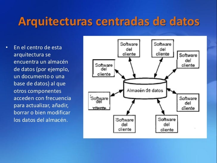Dise o de la arquitectura del software for Especializacion arquitectura de software