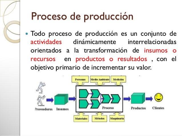Dise o del proceso for Descripcion del proceso de produccion