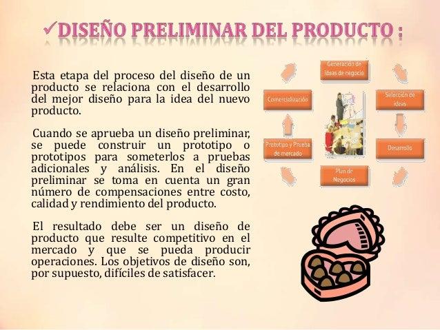 El producto dise o del producto ova dez - Diseno de producto madrid ...