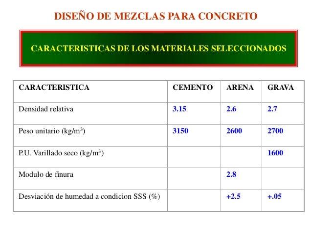 Dise o de mezclas del concreto tecnologia de concreto for Cuanto cuesta el metro de hormigon