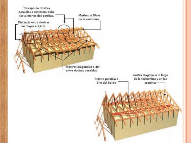 Dise o de miembro estructurales en madera - Montaje de casas de madera ...