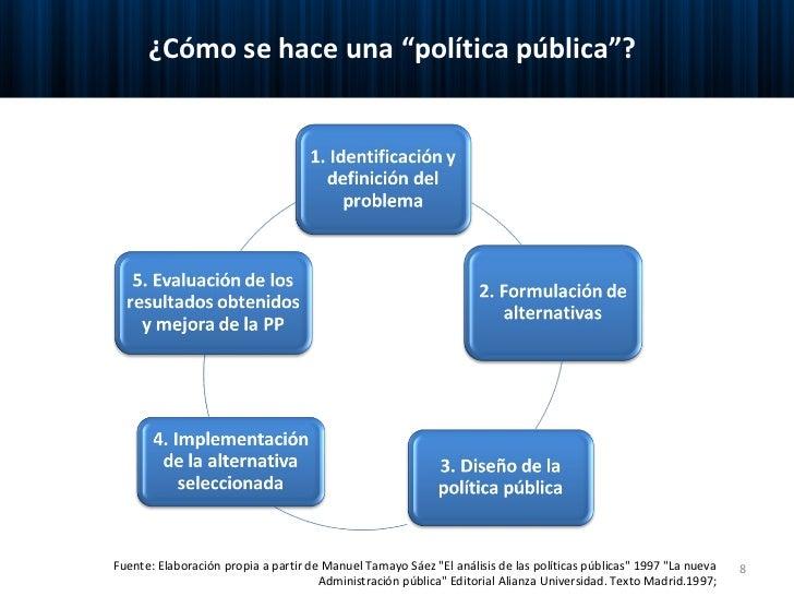 Dise o de politicas p blicas for Diseno de interiores universidad publica