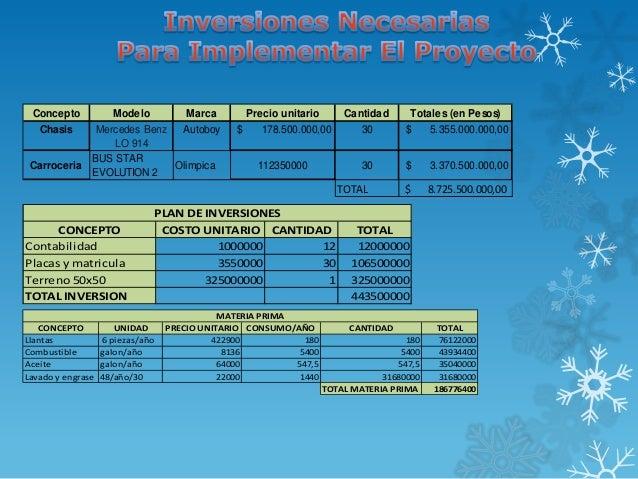 Concepto       Modelo       Marca                 Precio unitario      Cantidad      Totales (en Pesos)  Chasis     Merced...