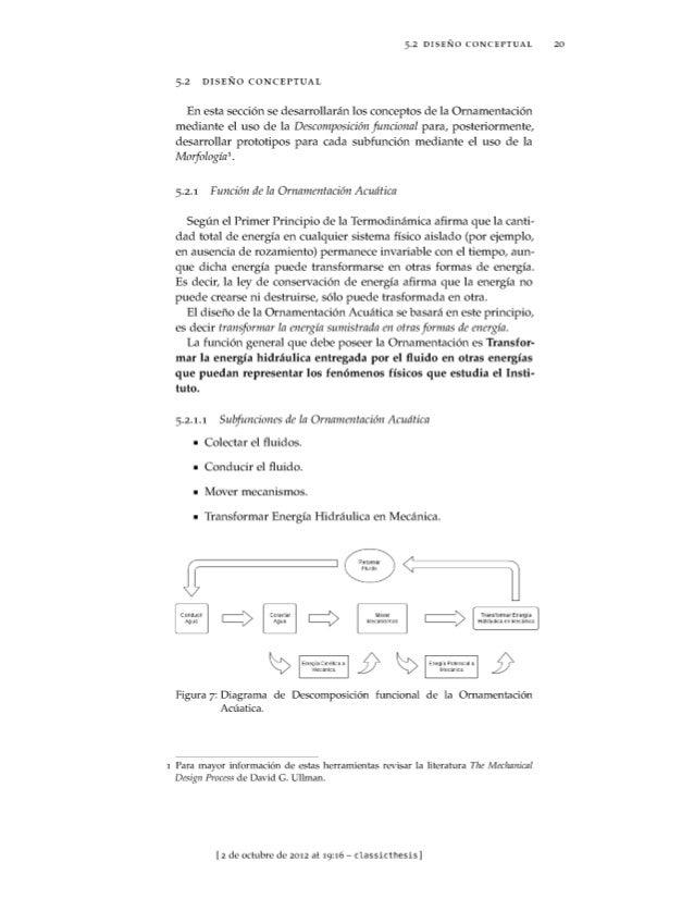5.2 diseño conceptual   225.2.2.1   Morfología                                  morfología Producto: Ornamentación        ...