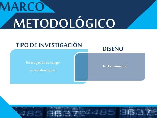11 5 MUESTRA POBLACIONAL METODOLÓGICO MARCO Todos los empleados dela Universidad dela Dirección de Telecomunicaciones Pro...