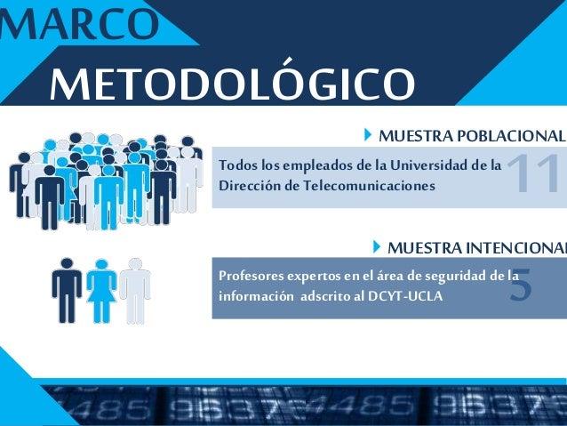 METODOLÓGICO MARCO Entrevista Cuestionario
