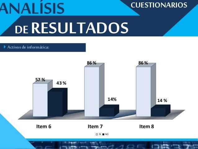 % siempre % casi siempre % algunas veces % casi nunca % nunca 42 % 29 % 29 % 86 % 14 % 71 % 29 % 57 % 29 % 14 % Infección ...