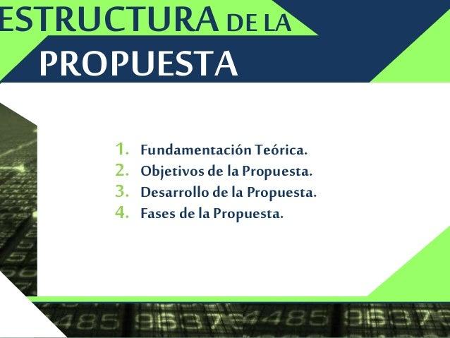 PROPUESTA FUNDAMENTACIÓN TEÓRICA 1 Norma ISO/IEC27001:2005 Modelo de Procesos Planificar-Hacer-Verificar-Actuar(PHVA) No...