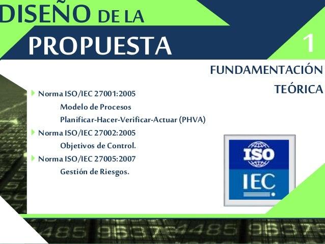 PROPUESTA OBJETIVO DE LA PROPUESTA 2 General: Diseñar el proceso para la sistematización de la gestión de riesgos de segur...