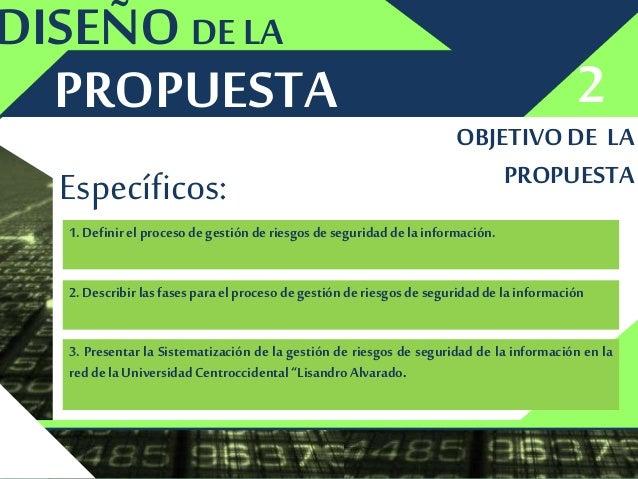 PROPUESTA DISEÑO DE LA DESARROLLO DE LA PROPUESTA 3 Fases delproceso degestión deriesgos deseguridad de la información Ges...