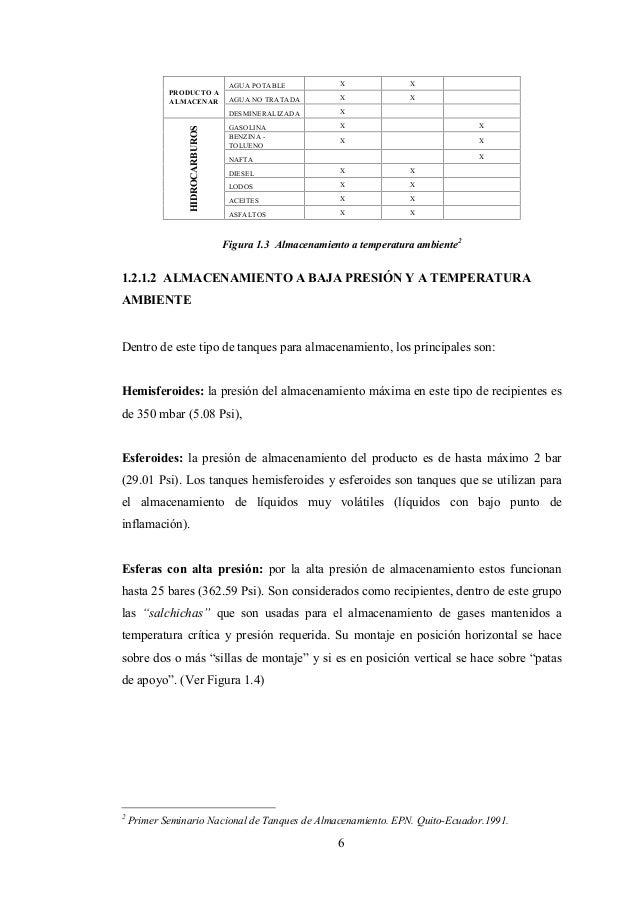 Lujo Los Patrones De La Tapa Del Tanque De Punto Ilustración - Ideas ...
