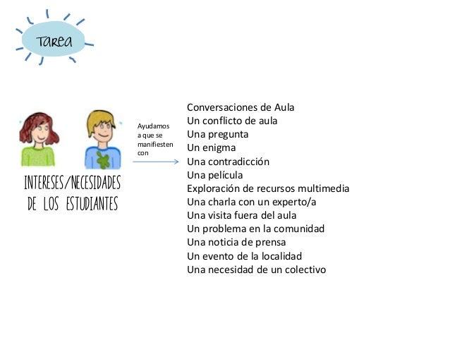 Intereses/necesidades de los estudiantes Tarea Conversaciones de Aula Un conflicto de aula Una pregunta Un enigma Una cont...
