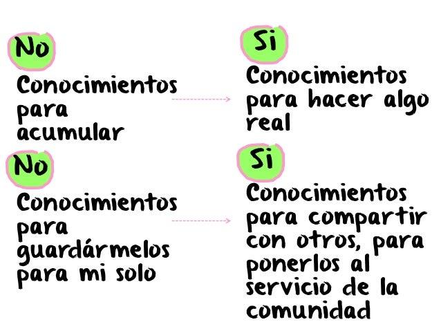 Diseño de tareas Integradas Slide 3