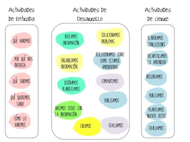 Diseño de tareas Integradas