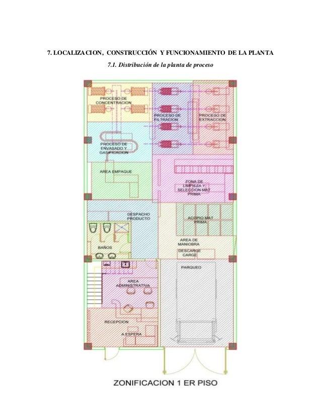diseño de una planta de producción de bebida nutraceutica a base de y…