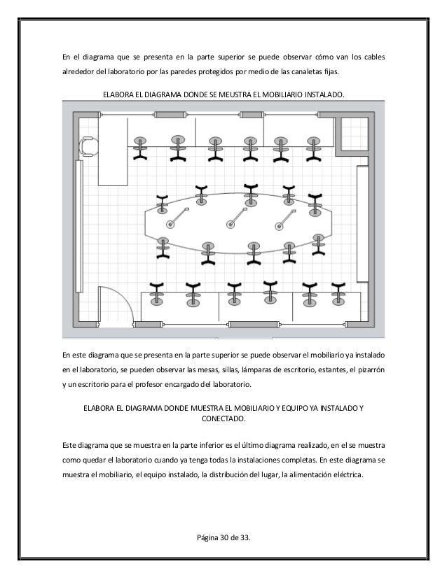 Diseño de una red lan en un laboratorio de computacion.