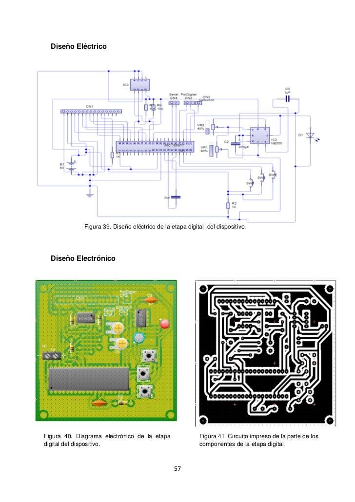Diseño de un electro estimulador de corrientes interferenciales para …