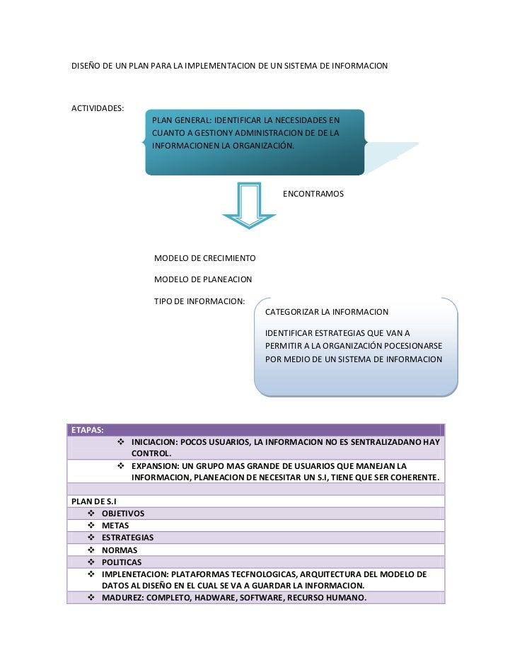 DISEÑO DE UN PLAN PARA LA IMPLEMENTACION DE UN SISTEMA DE INFORMACIONACTIVIDADES:                 PLAN GENERAL: IDENTIFICA...