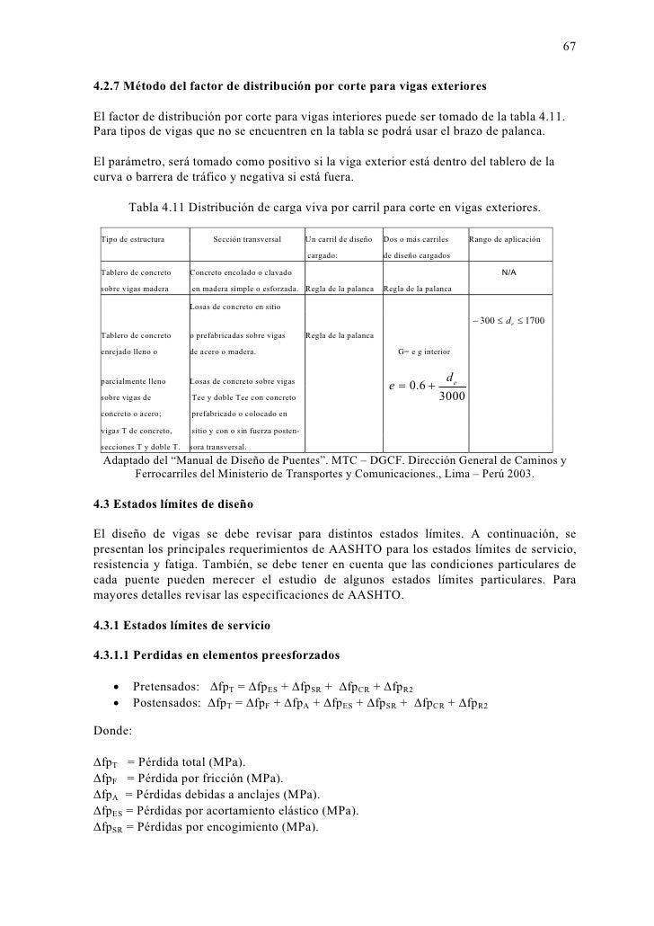 Dise o de vigas for Diseno de interiores un manual pdf