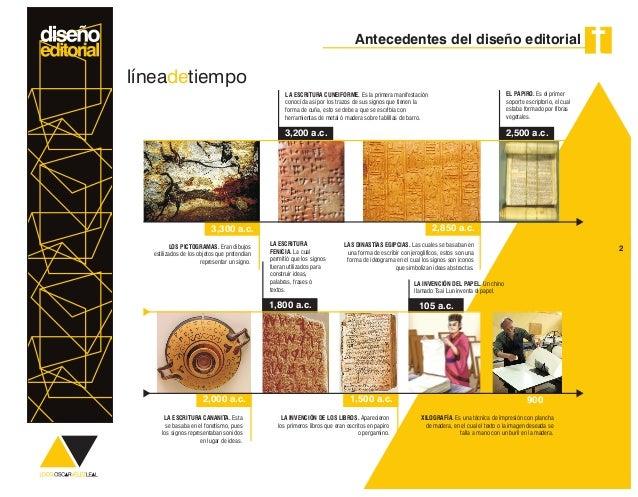 Diseño editorial   presentación Slide 2