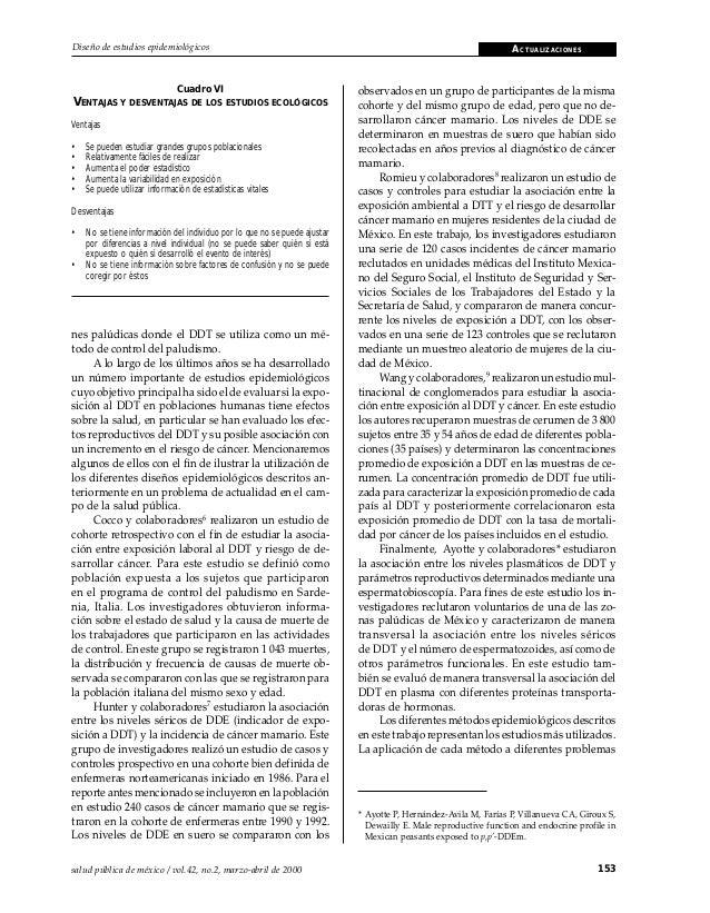estudio transversal o de encuesta