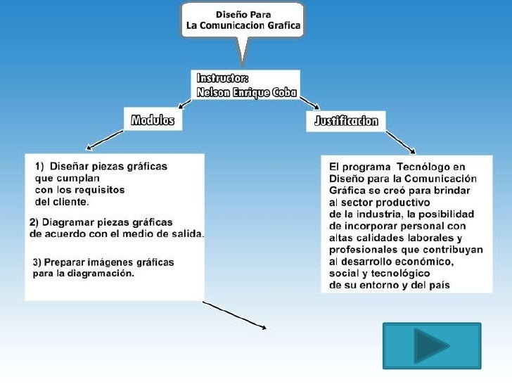 Diseño grafico mapa conceptual2