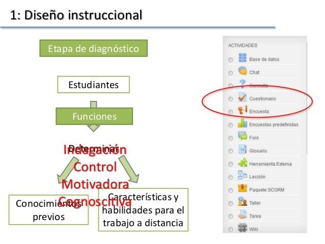 1: Diseño instruccional Etapa de diagnóstico Estudiantes Determinar Conocimientos previos Características y habilidades pa...