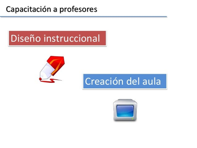 Capacitación a profesores Diseño instruccional Creación del aula