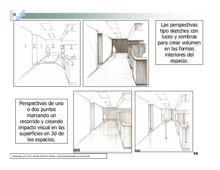 Dise o interior que es por orietta polifroni - Tipos de espacios ...