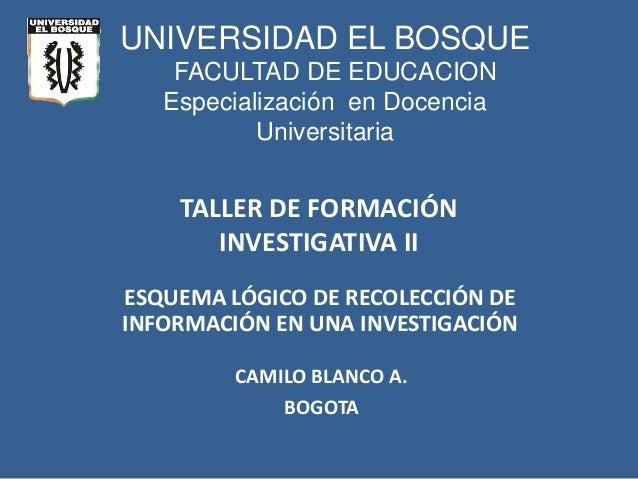 UNIVERSIDAD EL BOSQUE FACULTAD DE EDUCACION Especialización en Docencia Universitaria  TALLER DE FORMACIÓN INVESTIGATIVA I...