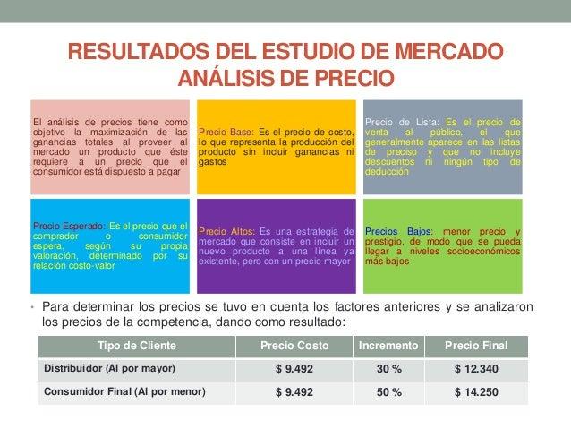 RESULTADOS DEL ESTUDIO DE MERCADO ANÁLISIS DE PRECIO El análisis de precios tiene como objetivo la maximización de las gan...
