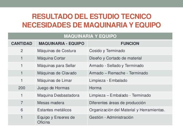 RESULTADO DEL ESTUDIO TECNICO NECESIDADES DE MAQUINARIA Y EQUIPO MAQUINARIA Y EQUIPO CANTIDAD  MAQUINARIA - EQUIPO  FUNCIO...