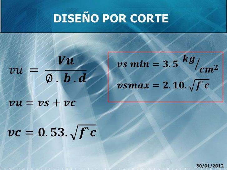 DISEÑO POR CORTE          ������������                                  ������������                         ������������ ...