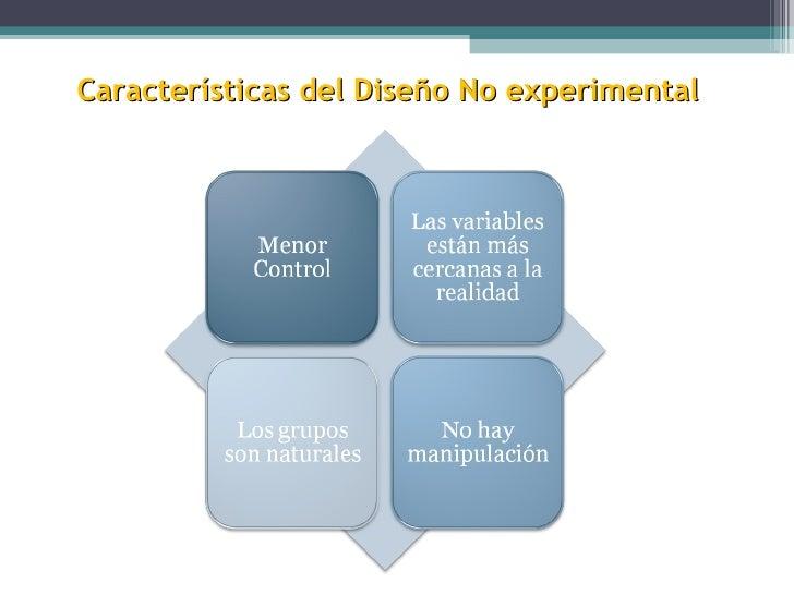 Características del Diseño No experimental
