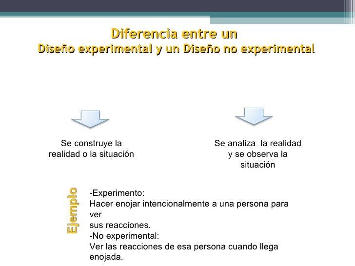 Diferencia entre un  Diseño experimental y un Diseño no experimental Diseño Experimental Se construye la realidad o la sit...
