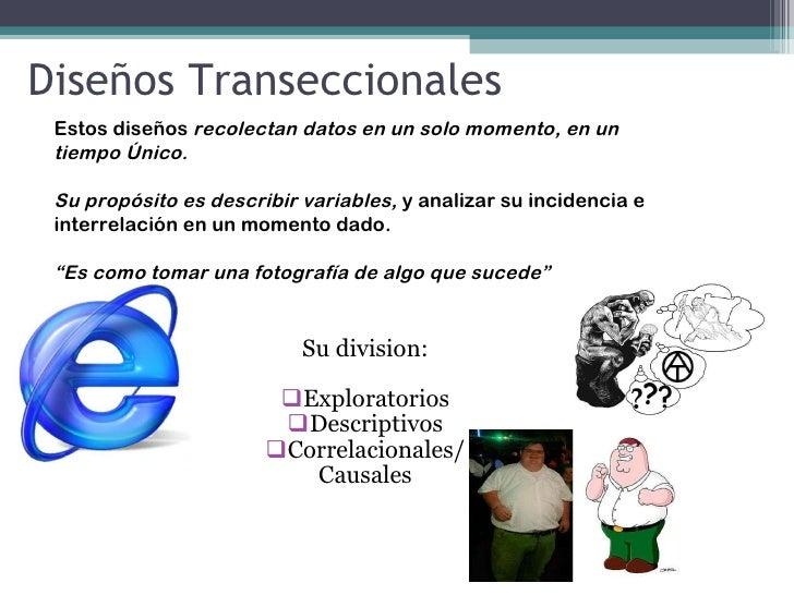 Diseños Transeccionales <ul><li>Su division: </li></ul><ul><li>Exploratorios </li></ul><ul><li>Descriptivos </li></ul><ul>...