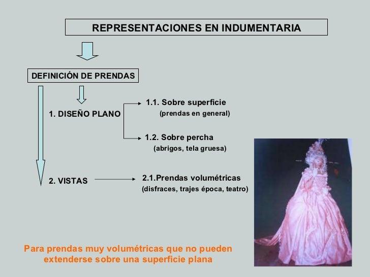 Diseño de indumentaria definición