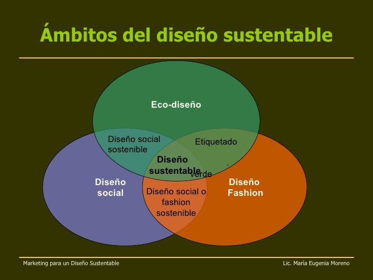marketing para un dise o sustentable