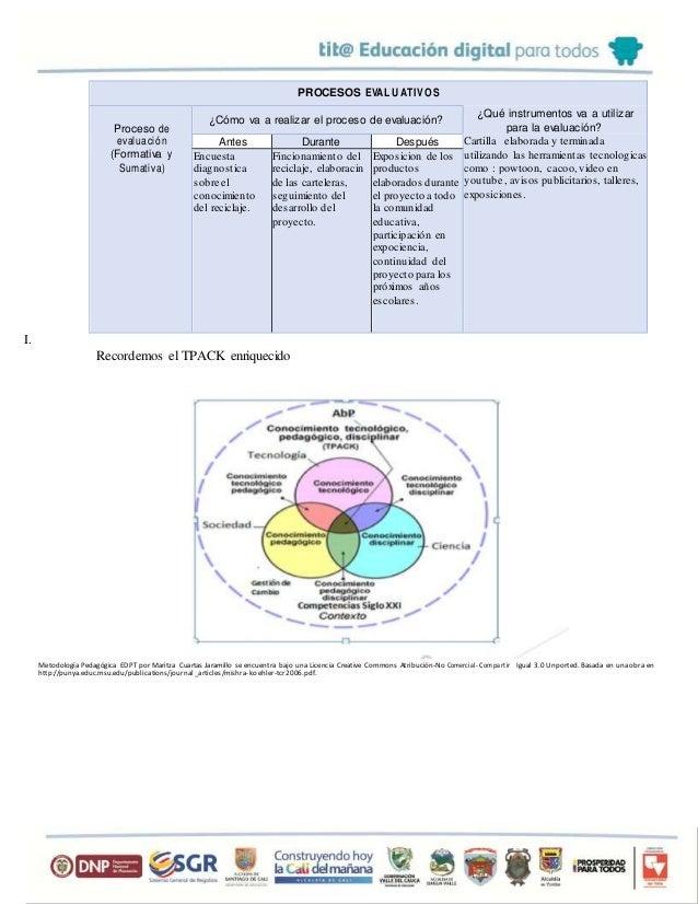 PROCESOS EVALU ATIVOS Proceso de evaluación (Formativa y Sumativa) ¿Cómo va a realizar el proceso de evaluación? ¿Qué inst...